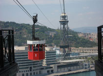 Montjuic Mountain, Cable Cars, Cable Car Rides, Top Ten Sights