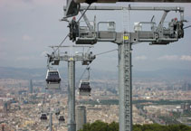 Montjuic Cable Cars, Barcelona Castle, Panoramic View