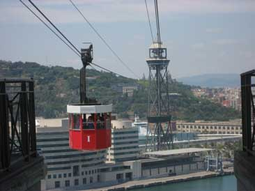 Montjuic, Cable Cars, 1992 Olympics, Barcelona Tourist Guide, 10 Best Sights
